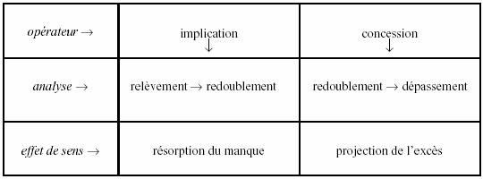 recursivite